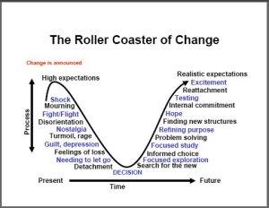 ChangeRollerCoaster